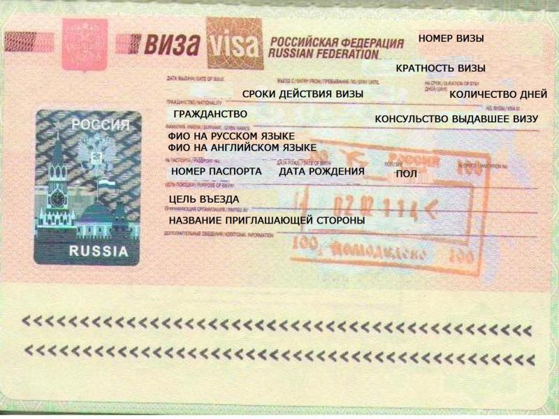 Визи за Русия